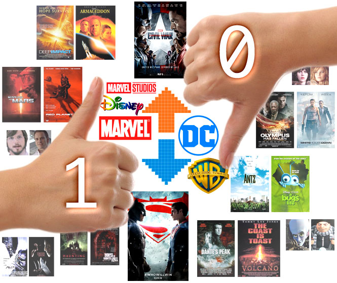 Binary Movie Culture